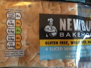 Gluten Free Thin